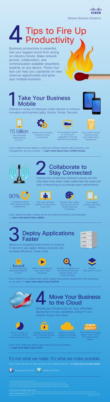 Cisco Webex Teams Infographic | Fire Up Productivity with